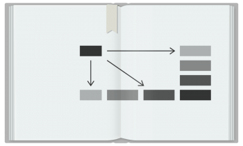 CSS Grid Responsive – Change of grid layouts by screen size